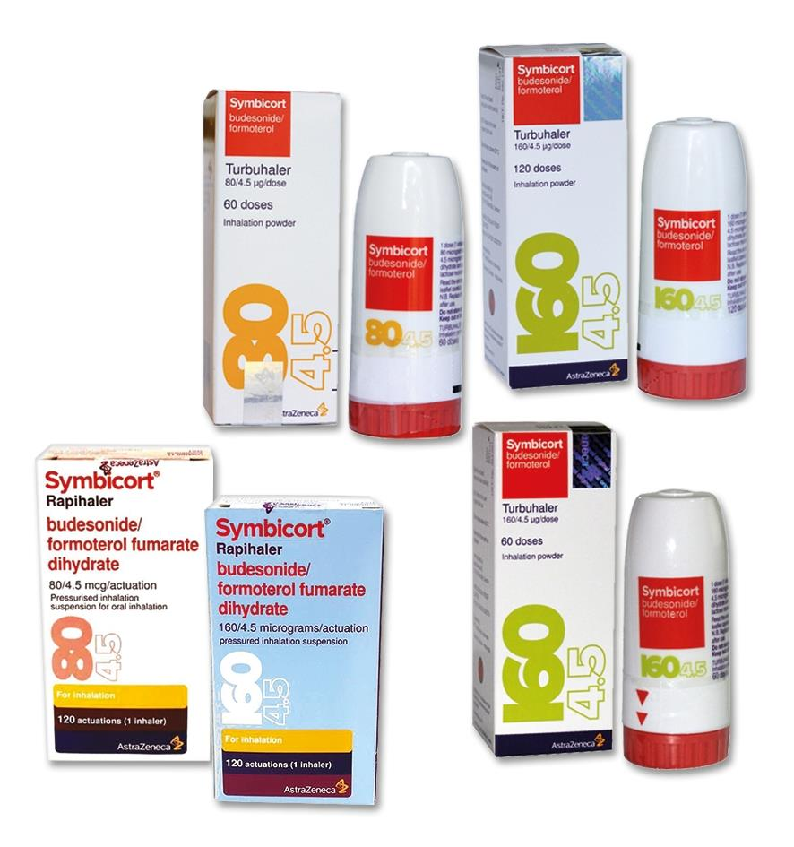 Symbicort Full Prescribing Information Dosage Side Effects Mims Indonesia