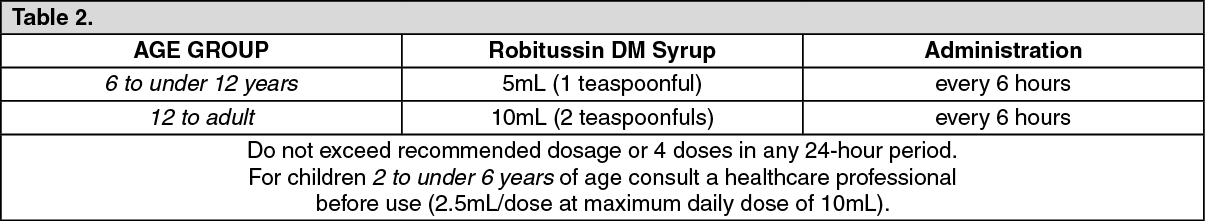 Childrens Robitussin Cough And Chest Congestion Dm Liquid Richmond Division Of Wyeth