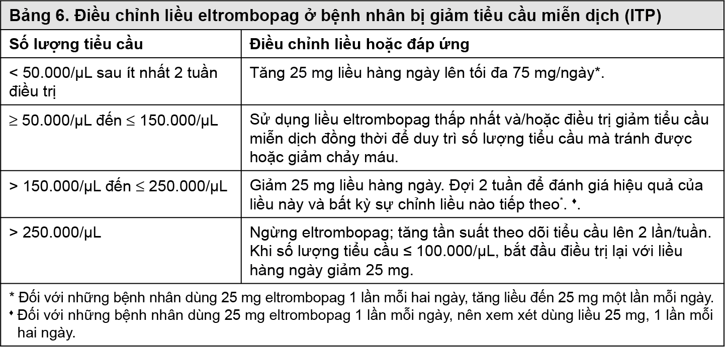 Image from Drug Label Content
